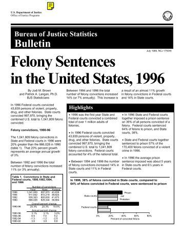 Pretrial release of felony defendants in state courts for Bureau sentence