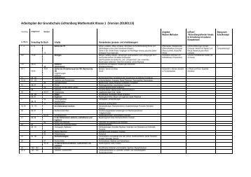 Arbeitsplan der Grundschule Lichtenberg Mathematik Klasse 1 ...