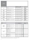 Download Produktblatt - Seite 2