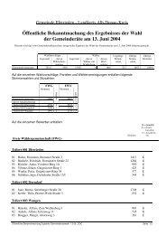 Ergebnis der Gemeinderatswahlen 2004 zum Vergleich - Illerrieden