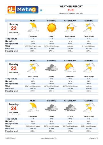 Weather Report Turi - IL METEO.IT