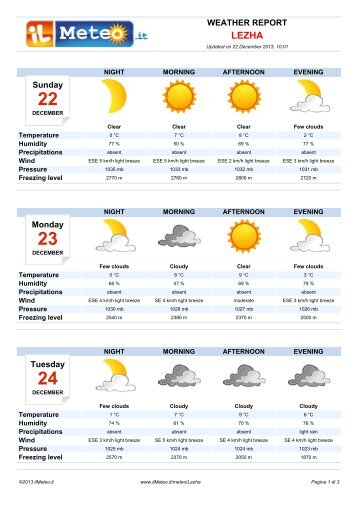 Weather Report Lezha - Il Meteo.it