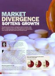 SOFTENS GROWTH - IMS Health