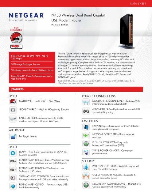 N750 Wireless Dual Band Gigabit DSL Modem Router - Netgear