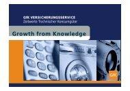 Growth from Knowledge GfK VERSICHERUNGSSERVICE