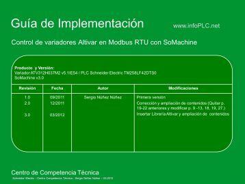 Título Plantilla presentaciones - Info PLC