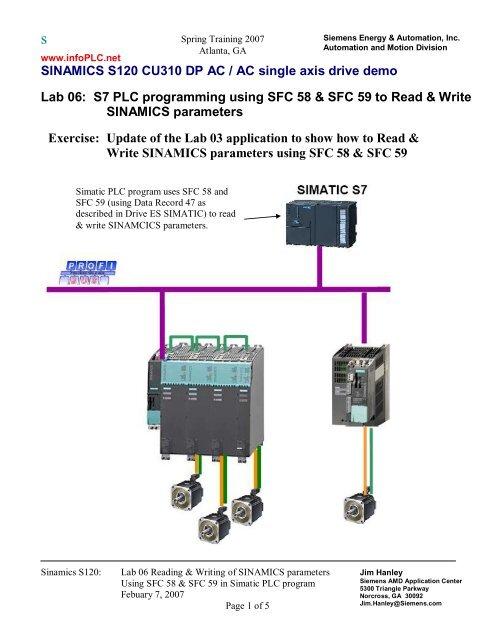 Curt G - Info PLC