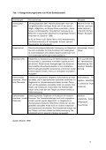 Mischarbeit in Österreich und Deutschland - SERI - Page 4