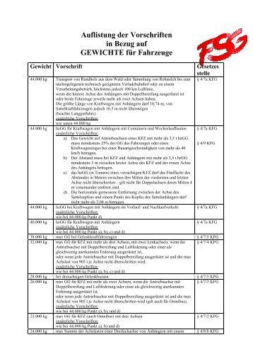Auflistung der Vorschriften in Bezug auf GEWICHTE für Fahrzeuge