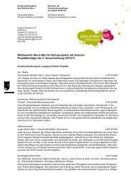 Kurzbeschreibung der ausgezeichneten Projekte - ACT