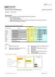TA 14 Preise für Strom und Netznutzung Ausgabe ... - Elektra Sissach