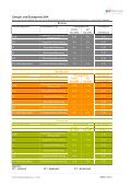 TA 14 Preise für Strom und Netznutzung Ausgabe ... - Elektra Sissach - Page 2
