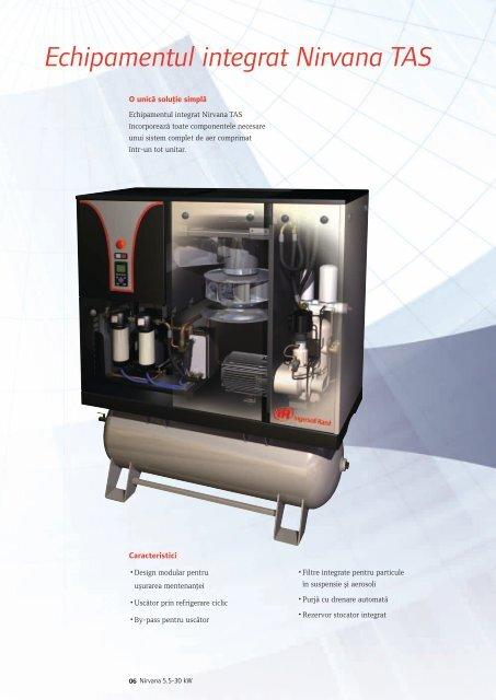 Nirvana 5.5-30 kW - Ingersoll Rand