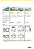 BIRCO® - Zeiss Neutra SA - Page 3