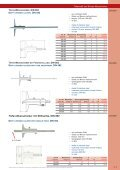 Tiefenmaß Digital-Tiefemmaß Einbau-Messschieber Depth caliper ... - Seite 3