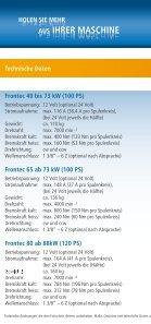 Frontec Frontzapfwellenbremse (PDF | 1,3 MB) - KL-Maschinenbau - Seite 3