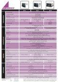 Datenblatt als PDF Download - Seite 2