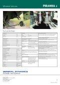 PIRANHA 3 - GENERAL DYNAMICS - European Land Systems - Seite 2