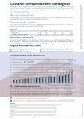 Container-Direktinvestment - Seite 2