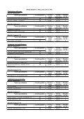 Plan studiów stacjonarnych i niestacjonarnych - Page 4