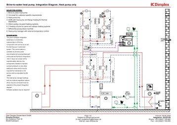 brine to water heat pump integration diagram heat instal focus?quality\\\\\\\\\\\\\\\\\\\\\\\\\\\\\\\=80 intertherm wiring diagram intertherm wiring diagrams  at panicattacktreatment.co
