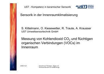 (VOCs) im Innenraum - INNOMAN GmbH