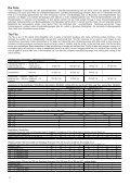 PDF Katalog/Preisliste für Industie und Handel - FIW Holger Klaes - Seite 3
