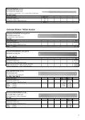 PDF Katalog/Preisliste für Industie und Handel - FIW Holger Klaes - Seite 6
