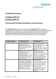 PLEXIGLAS® GS PLEXIGLAS® XT - Werner Schaufler GmbH