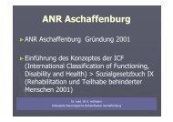 ANR Aschaffenburg