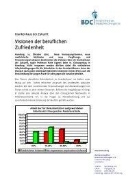 Berufsverband der Deutschen Chirurgen - BDC