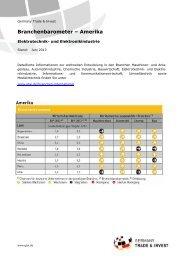 Elektrotechnik - Germany Trade & Invest