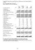 Rapport de l'organe de révision sur les comptes consolidés - IFRS - Page 4