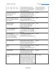 Download the OCLC Cookie List - Page 4