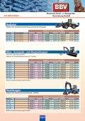 von Profis - Mann und Magar GmbH - Page 2