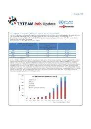 TBTEAM Update (December 2013)