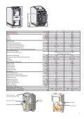 Biomasse-Heiztechnik (PDF-File, 872.9 KB) - Bad & Wohnen - Seite 7