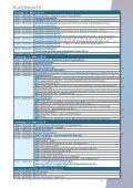 15. Münchner AIDS- und Hepatitis-Tage - Seite 7