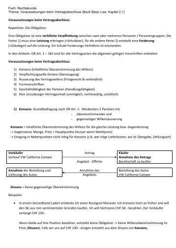 Voraussetzungen beim Vertragsabschluss ... - wikia.nocookie.net