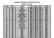 Ergebnisliste - DSkV