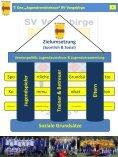 Konzeption Jugendfußball SV Vorgebirge - SV Vorgebirge e.V. - Seite 4