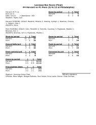 Lacrosse Box Score (Final) #4 Harvard vs #1 Penn (5/4/12 at ...