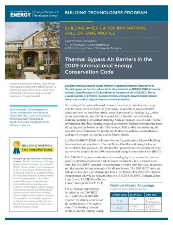 Thermal Bypass Air Barriers in the 2009 International Energy ...