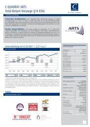 C-QUADRAT ARTS Total Return Vorsorge §14 EStG