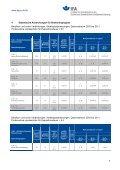 MEGA-Auswertungen zur Erstellung von REACH ... - DGUV - Page 5