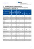 MEGA-Auswertungen zur Erstellung von REACH ... - DGUV - Page 6