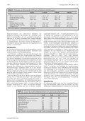 Wirkung von Dorzolamid und Timolol auf die okuläre Durchblutung ... - Seite 4