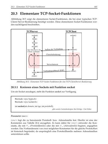 20.3 Elementare TCP-Socket-Funktionen - Pearson Bookshop