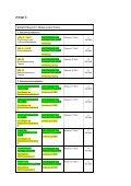 Wahlpflichtbereich C / Module anderer Fächer - Page 5