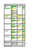Wahlpflichtbereich C / Module anderer Fächer - Page 6